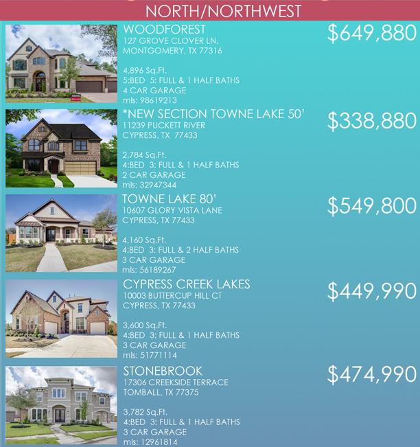 Newmark Homes